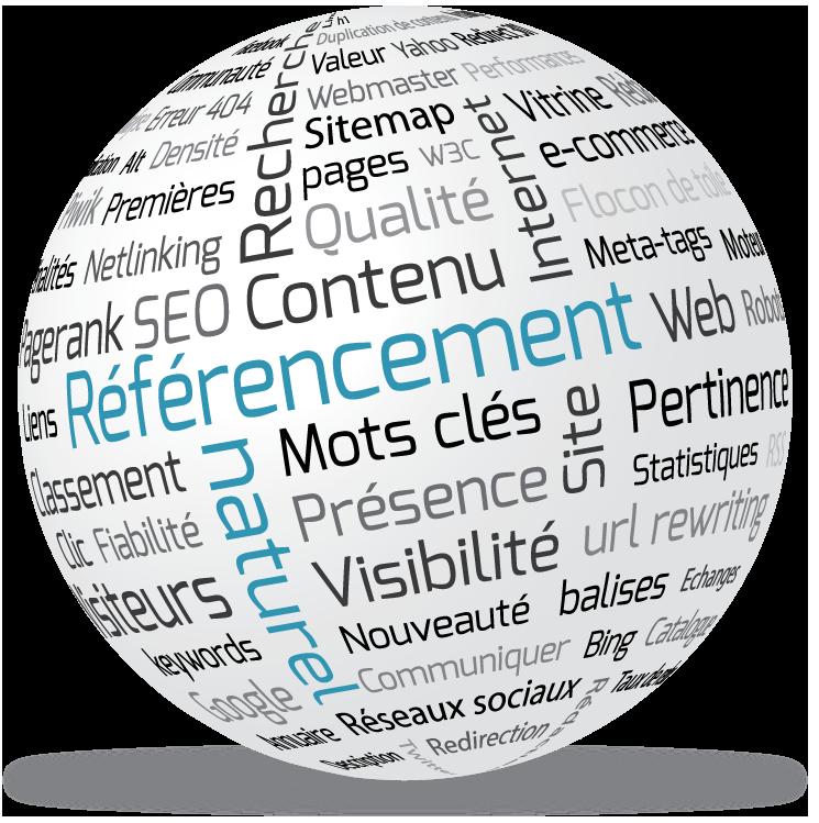 Site de rencontre francophone aux usa