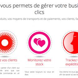 Agence Web Magento